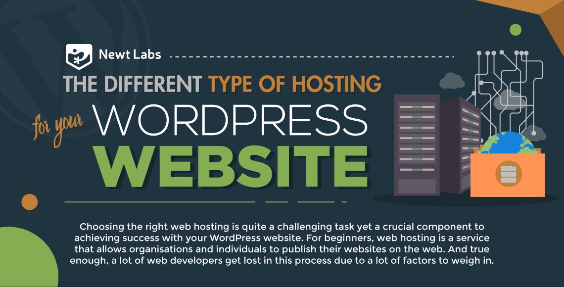 wordpress hosting introduction