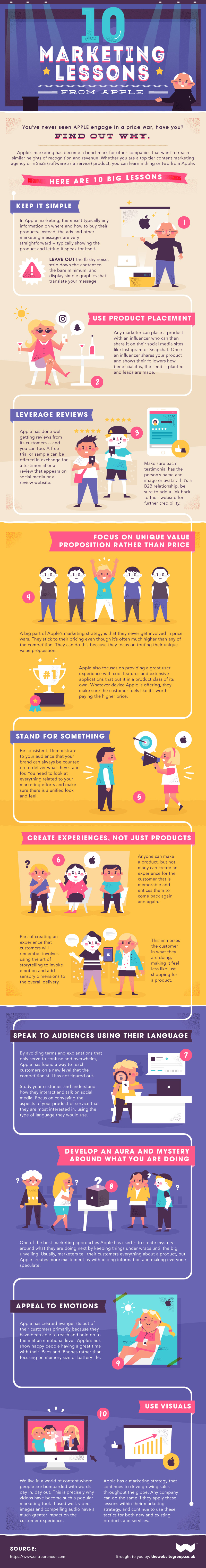 10 marketing lesons from apple infographic