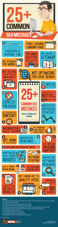 25+ common seo mistakes infographic