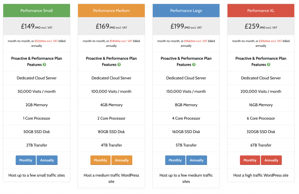 wordpress managed hosting pricing tables